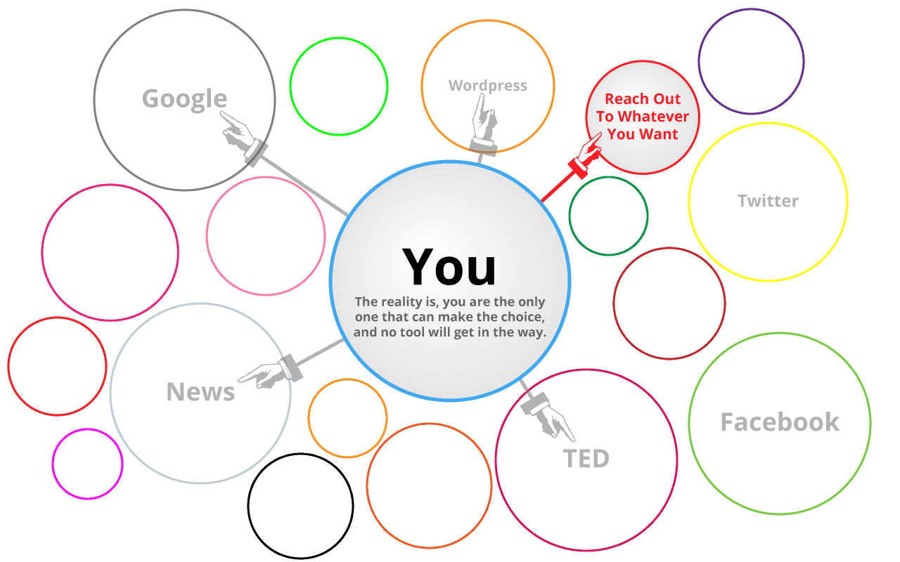 Filter Bubble - The reality is, you are the only one that can make the choice, and no tool will get in the way.