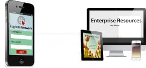 Mobile Enterprise Learning Solutions